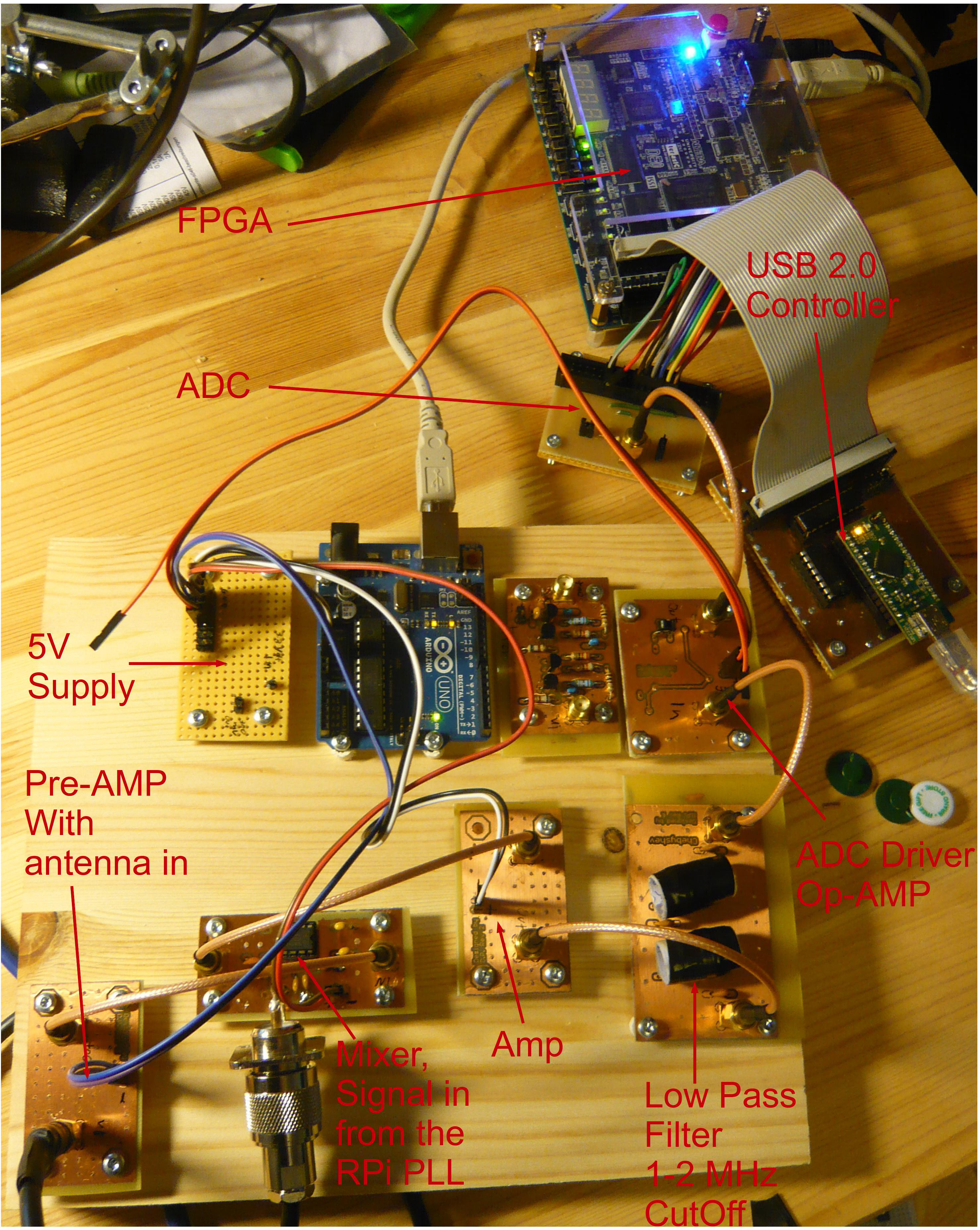 Build Your Own Software Defined Radio Sdr Digibirds Side Mini Circuit Amplifiers The Circuits Era 3sm Mmic Amplifier